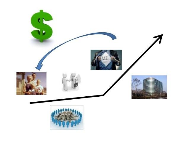 Average Age: 47 years oldAverage Annual Income: $90,000Average Net Worth: $750,000Average Individual Investment per Ventur...
