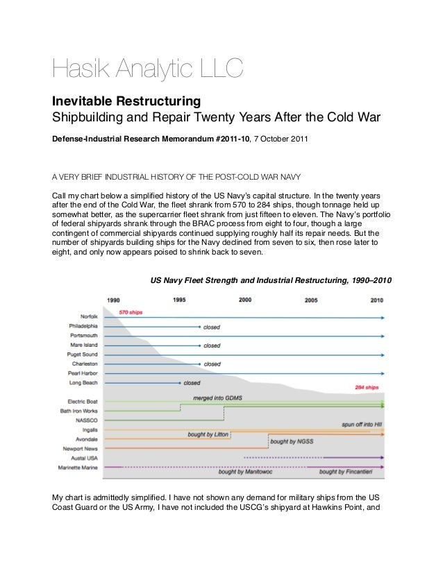 Hasik Analytic LLC Inevitable Restructuring Shipbuilding and Repair Twenty Years After the Cold War Defense-Industrial Res...