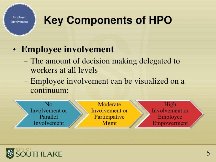 high performance working components and framework Women in the work of the organizations  guiding concepts on which the components of the framework are based  the acquisition of high-quality staff drives the .