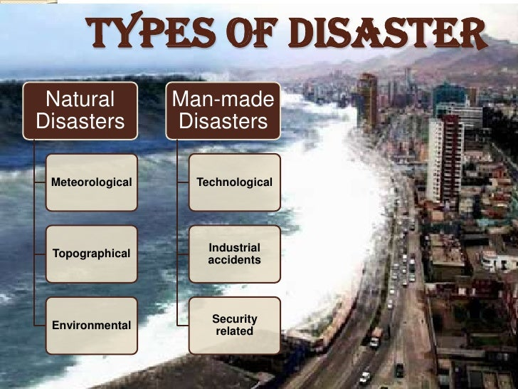 All Different Types Of Natural Disasters