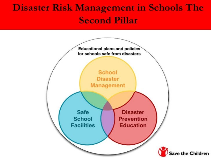Disaster Risk Management in Schools The              Second Pillar