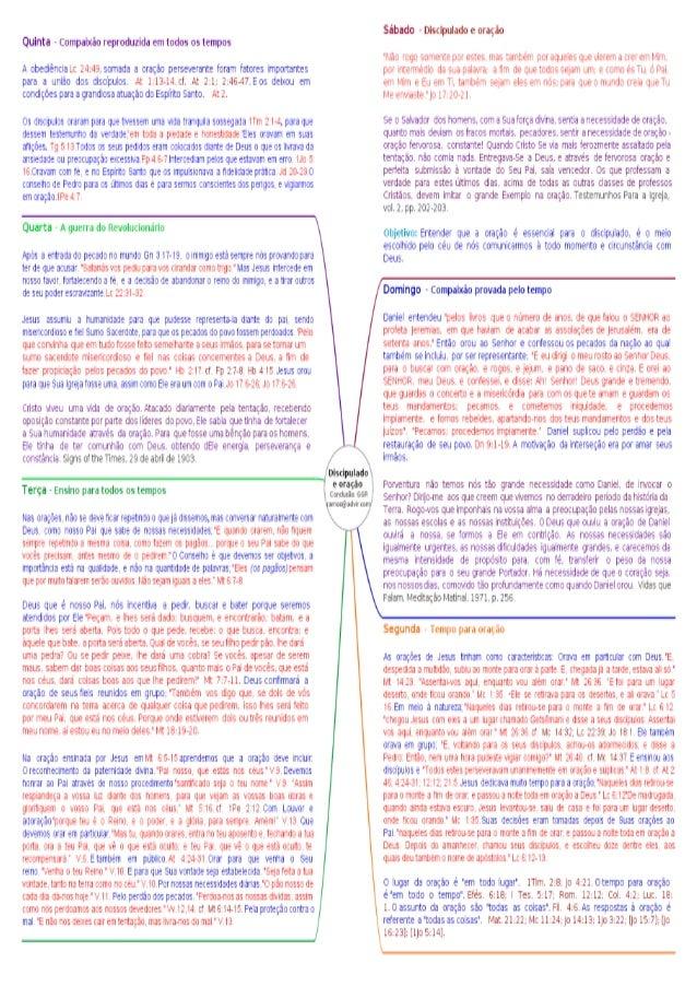 Discipulado e oração_Mapa_Mental_312014