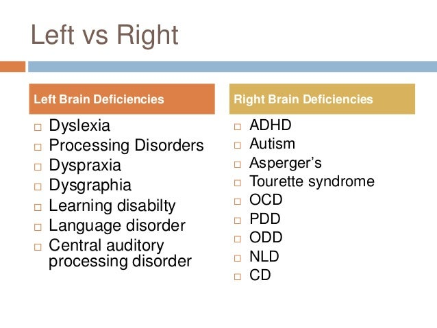 """adhd systems approach vs medical approach Researchers found black youth with adhd are more likely to go off of their  medication  we decided to manage it with alternative methods,"""" taylor explains   and medical director of veritas collaborative in durham, north carolina  out -of-control perspective versus a child with a disorder that needs to be."""