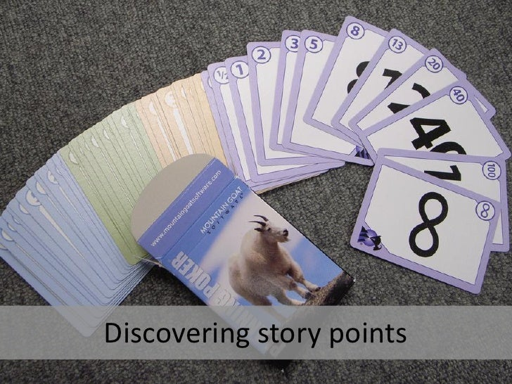 Discovering story points