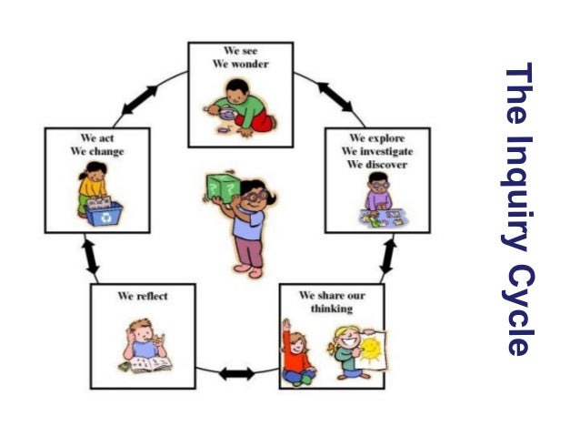 Problem Solving Approach In Education