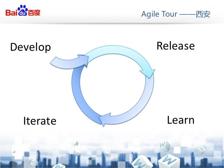 Agile Tour ——西安Develop        Release  Iterate        Learn