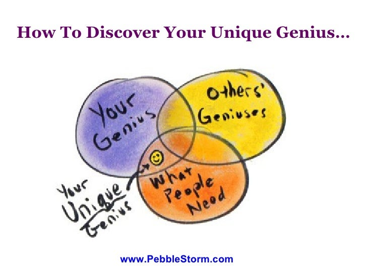How To Discover Your Unique Genius… www.PebbleStorm.com