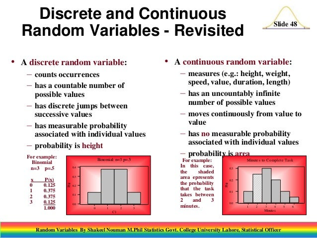 discrete random variable The variance of a random variable is roughly interpreted as the average squared distance from the mean for all the outcomes you would get in the long term, over all possible samples this is the same as the variance of the population of all possible values.