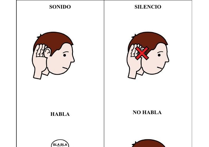Discriminaci 243 N Auditiva Sonido Silencio