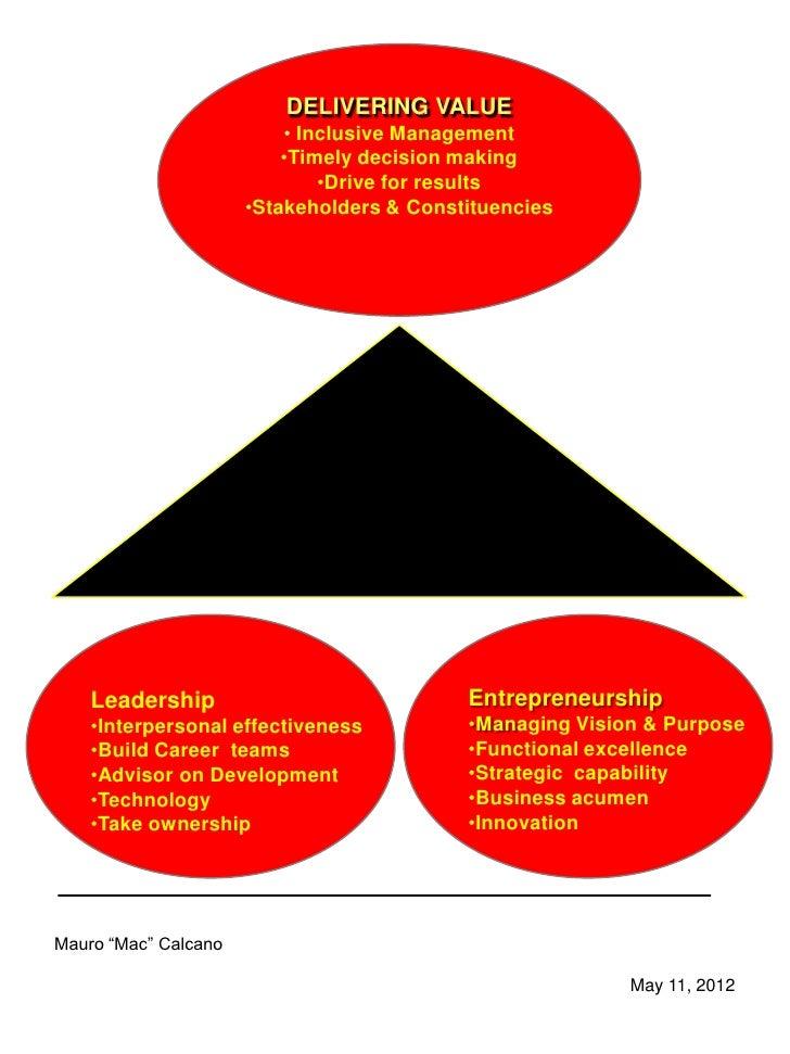 Discussion document