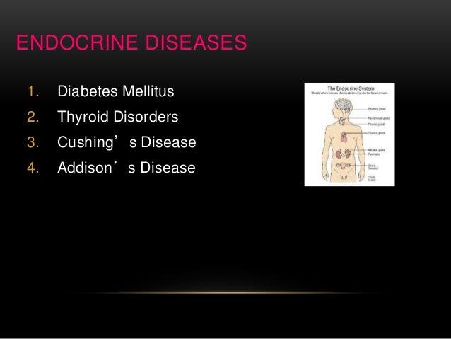 oral steroids acid reflux