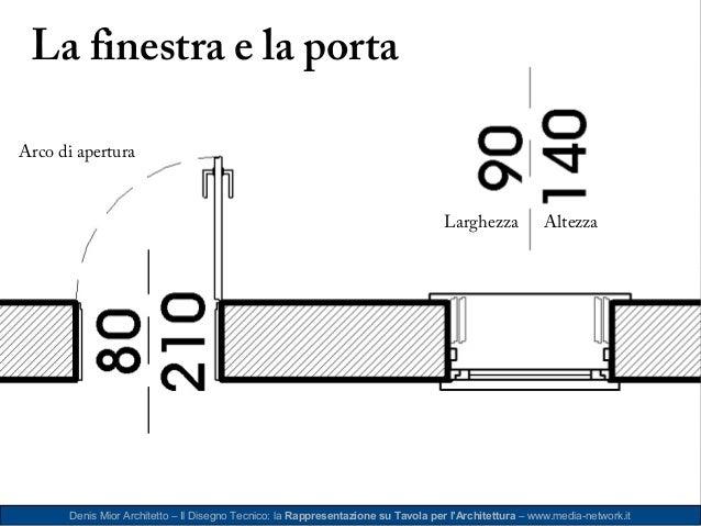 Il disegno su tavola per l 39 architettura by the media for Altezza finestre da terra