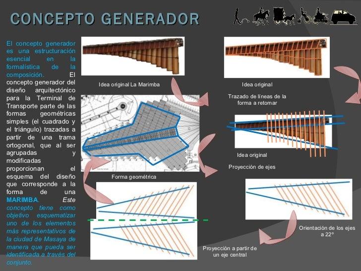 Dise o arquitect nico de la terminal de transporte for Conceptualizacion de la arquitectura