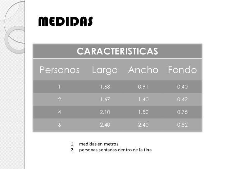 Ba o jacuzzi medidas for Medidas de jacuzzi para 4 personas