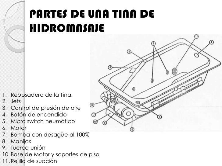 Tinas De Baño Dimensiones:Diseño básico de red hidráulica en tinas de baño y albercas