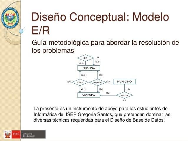 Diseño Conceptual: ModeloE/RGuía metodológica para abordar la resolución delos problemasLa presente es un instrumento de a...