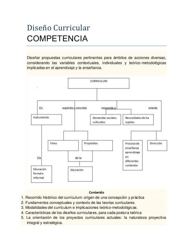 Diseño Curricular COMPETENCIA Diseñar propuestas curriculares pertinentes para ámbitos de acciones diversas, considerando ...