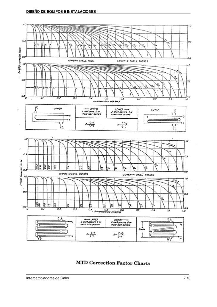 intercambiador de calor compacto pdf free