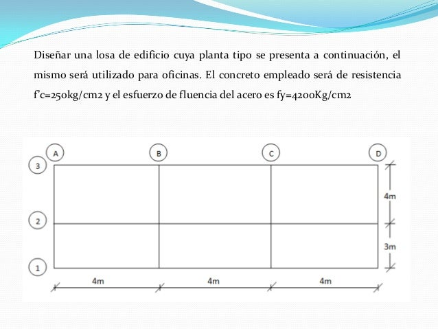 Diseñar una losa de edificio cuya planta tipo se presenta a continuación, el mismo será utilizado para oficinas. El concre...