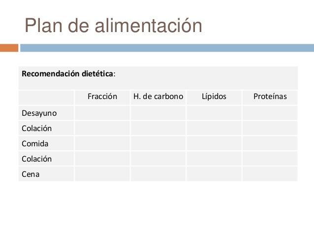 Diseño del plan de alimentación (formatos)