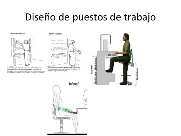 Diseño de puestos de trabajo