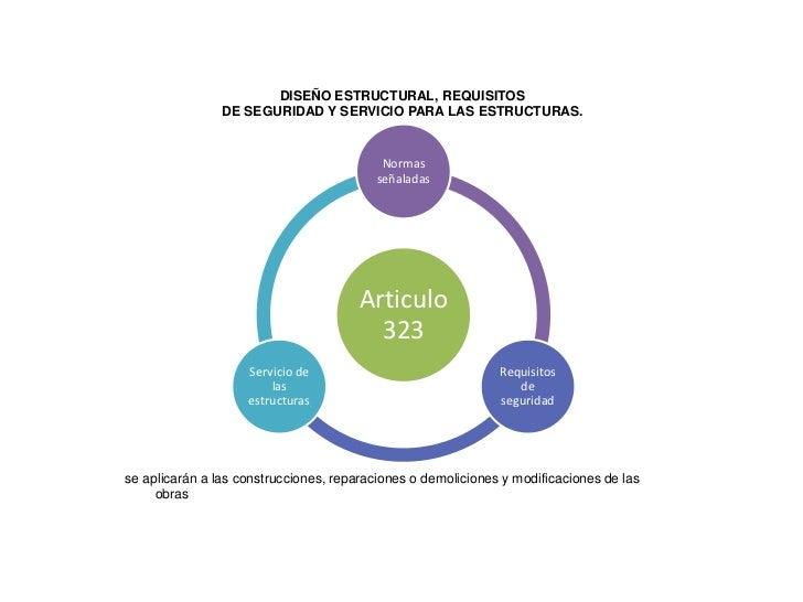 Diseño estructural, requisitos