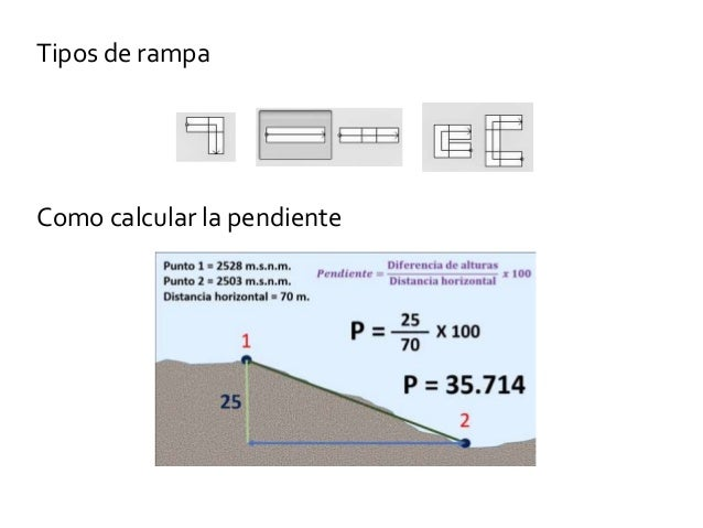 Dise o ii for Como calcular una escalera