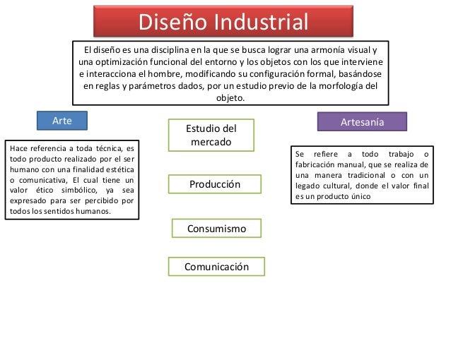 Diseño Industrial                   El diseño es una disciplina en la que se busca lograr una armonía visual y            ...