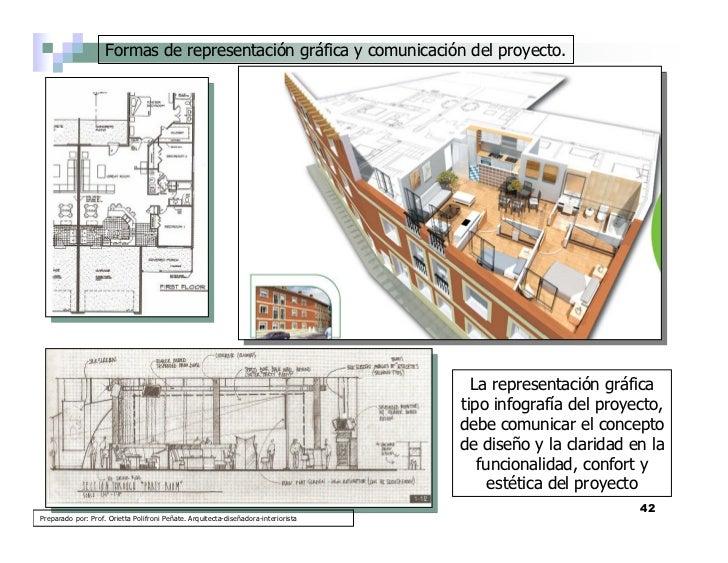 Dise o interior que es por orietta polifroni - Forma interiorismo ...