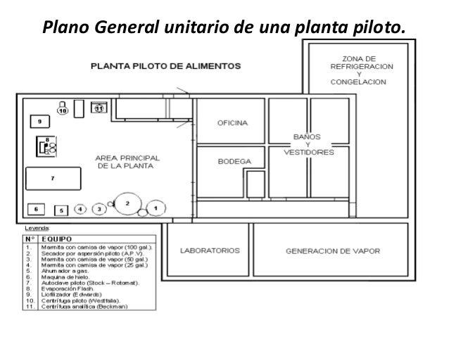 Dise o de plantas for Produccion de plantas ornamentales pdf