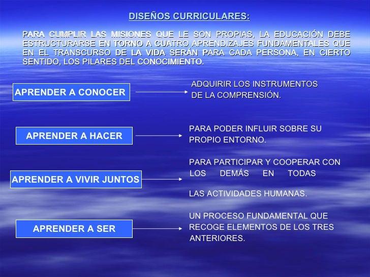 DISEÑOS CURRICULARES: PARA CUMPLIR LAS MISIONES QUE LE SON PROPIAS, LA EDUCACIÓN DEBE ESTRUCTURARSE EN TORNO A CUATRO APRE...