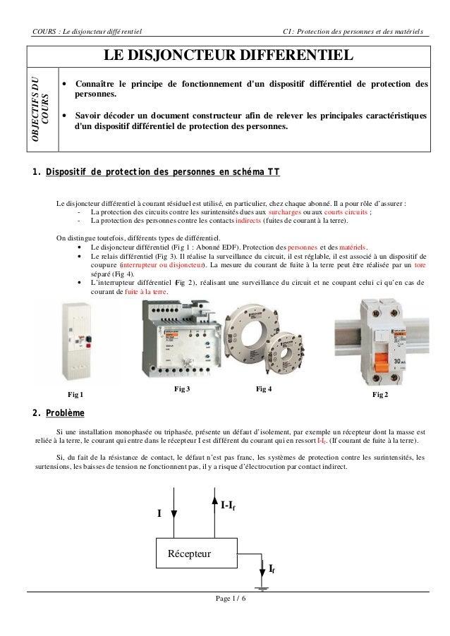 COURS : Le disjoncteur différentiel CI : Protection des personnes et des matérielsPage 1 / 6LE DISJONCTEUR DIFFERENTIELOBJ...