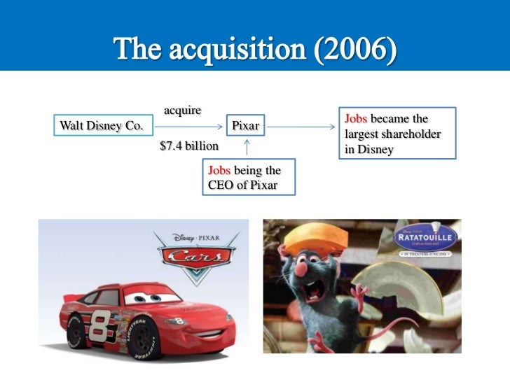 walt disney pixar case analysis Pixar animation studios case study solved: (dess, lumpkin  increased 26% to a record $426 compared (walt disney company,.