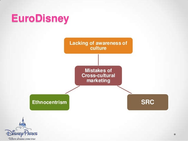 euro disney case answers Answer to read the the case study euro disneyland and answer the following questions in your own words 1 in managing its euro di.