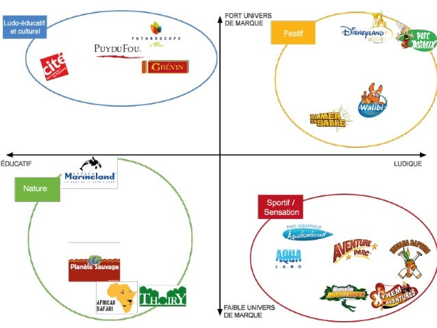 market segmentation at disneyland Behind a string of blockbusters, disney is poised to shatter universal's record set just last year.
