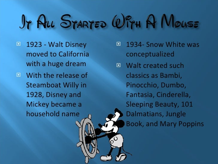 List of animation studios owned by The Walt Disney Company