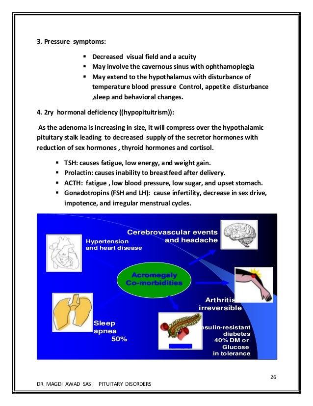 icd 10 code for hyperthyroidism