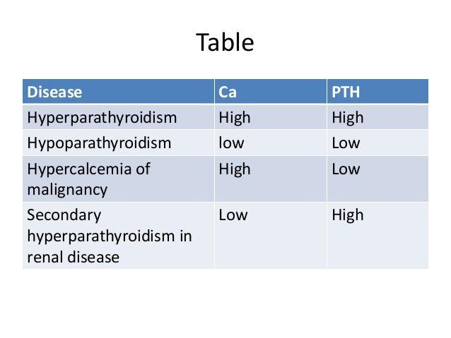 Hypoparathyroidism Mnemonic