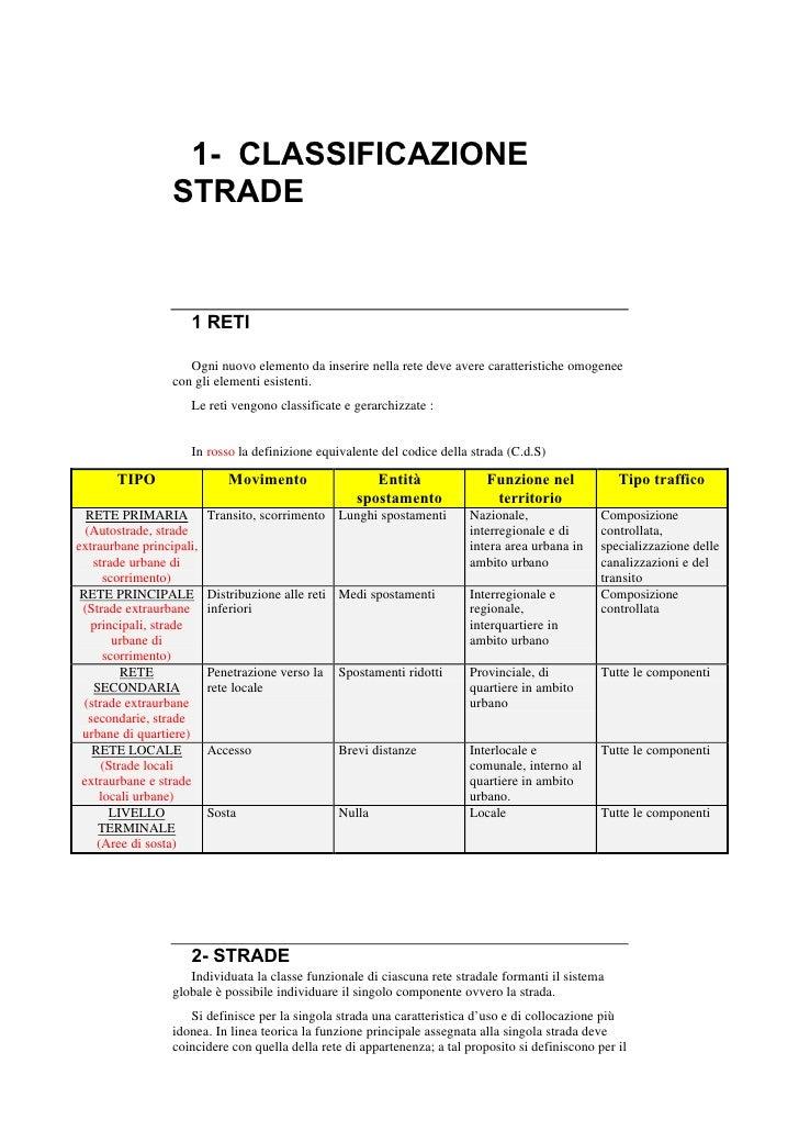 http://www.bonarrigo.altervista.org/STRADE/strade.html                        1- CLASSIFICAZIONE                   STRADE ...