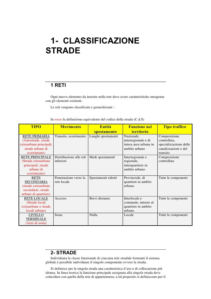 Dispensa Strade