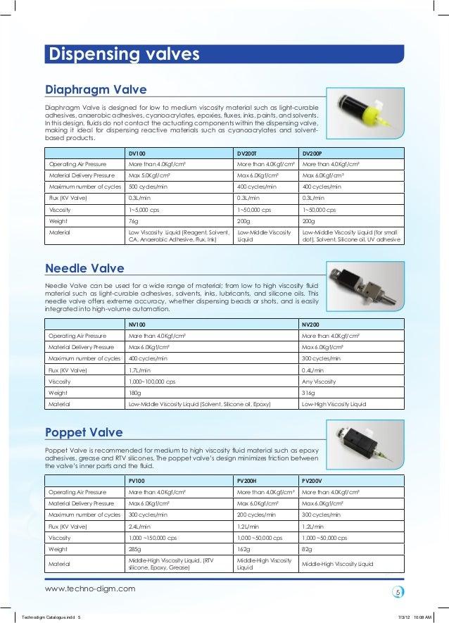 Dispensing valves          Diaphragm Valve          Diaphragm Valve is designed for low to medium viscosity material such ...