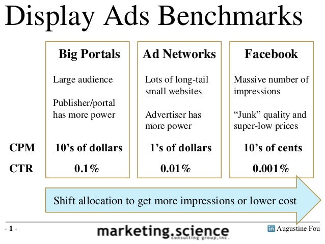 Display Ads Benchmarks Big Portals Large audience Publisher/portal has more power  CPM  10's of dollars  CTR  0.1%  Ad Net...