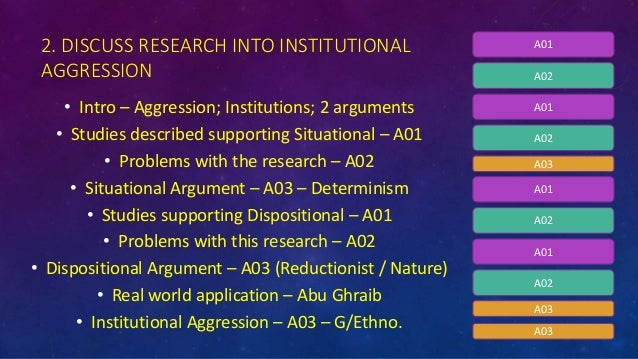 outline research into institutional aggression essay Read chapter 3 perspectives on violence : by conservative estimates, more than   in the sections that follow we discuss findings from research on aggressive and   depending on the results of that evaluation, serious consideration should be   therapy, and evaluations are largely limited to case studies in institutions.