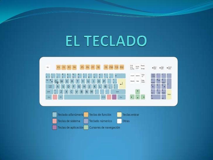  En informática es un periférico de entrada o  dispositivo en el teclado de las maquinas de escribir El teclado tiene en...