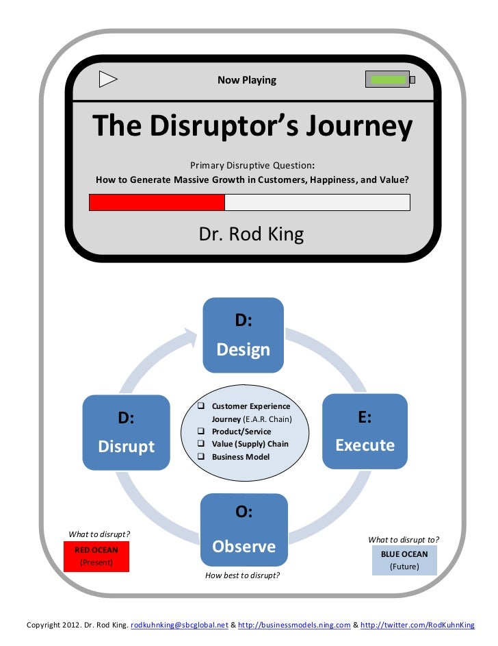 THE DISRUPTOR'S JOURNEY: How to Generate Massive Growth in Customers, Happiness, and Value?
