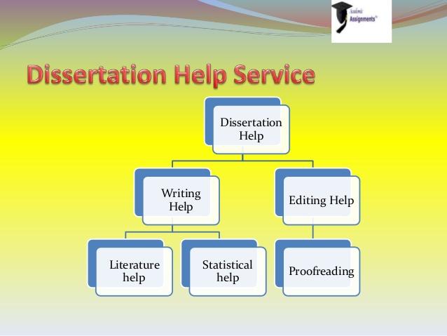 phd literature review help International marketing writing a dissertation proposal International marketing  writing a dissertation proposal