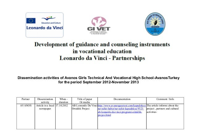 Dissemination activities of Avanos Girls Technical And Vocational High School-AvanosTurkey for the period September 2012-N...