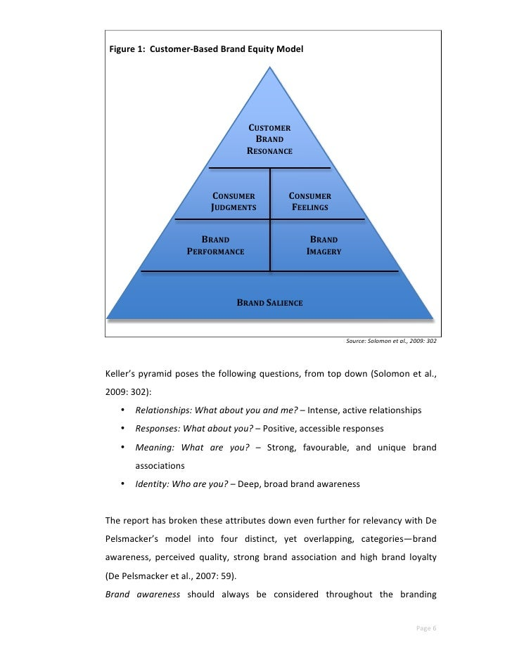 apple customer based brand equity framework The apple brand philosophy simple 'building customer based brand equity', journal of advertising research, pp15-19 reference.