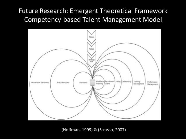 """talent management dissertation Inaugural dissertation submitted to attain the academic degree  breaking book """" global talent management,"""" i decided to focus my dissertation on this."""