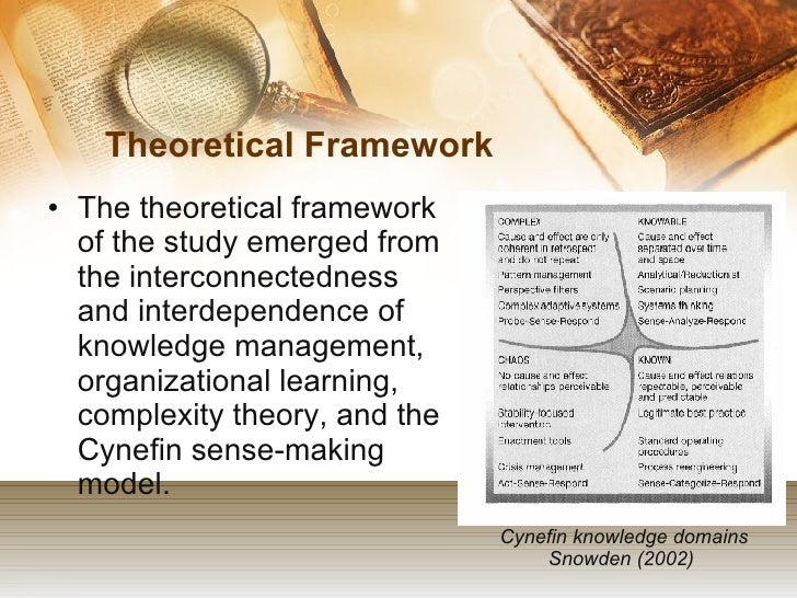 Dissertation On 7S Framework